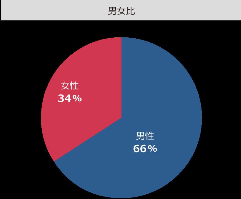 01_interview03_20160401_60