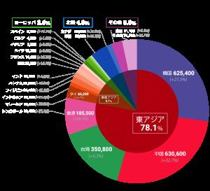 top_201701_graph
