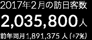 201702number