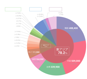 top_201703_graph
